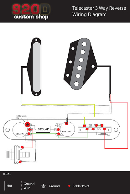Fender Loaded 3 way Tele Telecaster Reverse Control Plate ... on