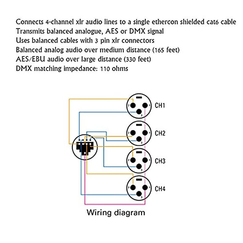 LyxPro 4Channel XLR Professional 3Pin Multi Network   Reverb