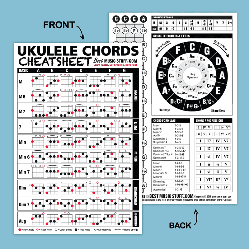 Ukulele Chords Cheatsheet Pocket Reference Laminated Reverb