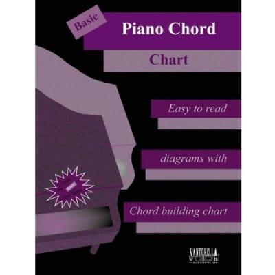 Basic Piano Chord Chart