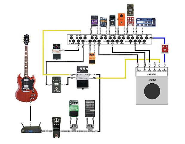 Effects Loop Switch Box Application Diagrams