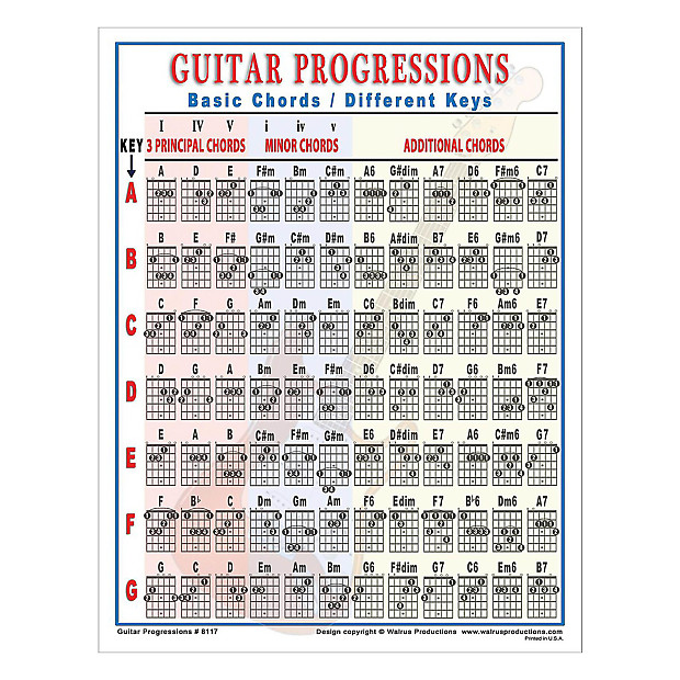 Walrus Productions Guitar Progressions Chord Chart | Reverb