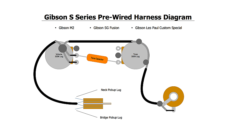 Gibson Guitar Wiring Diagrams 50s Style. . Wiring Diagram on