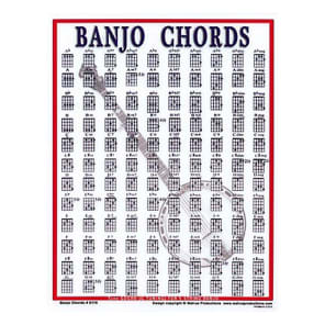 Walrus Productions Mini Laminated Banjo Chord Chart