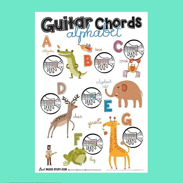 Guitar Chords Alphabet Kids Poster 19x27 Reverb