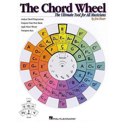 The Chord Wheel: The Ultimate Tool for All Musicians by Jim Fleser