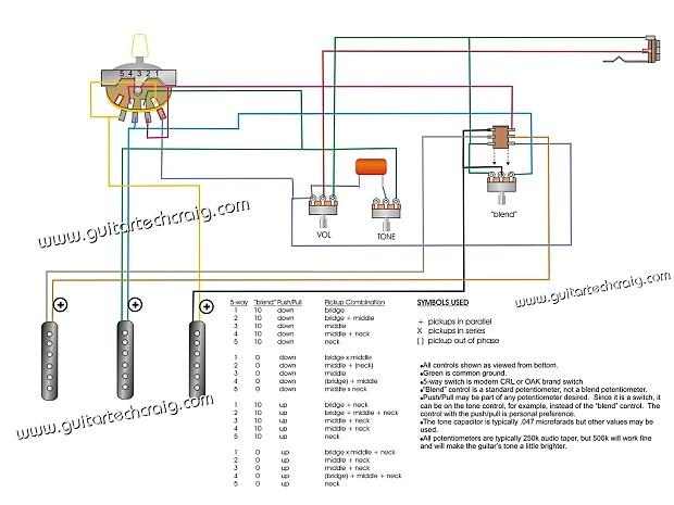 mega 5 way switch diagram gtc mega strat plus wiring harness gtc most popular no reverb  gtc mega strat plus wiring harness