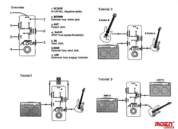 moen 1 loop true bypass passive or passive loop switcher