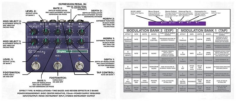 keeley super mod workstation modulation guitar multi effect reverb. Black Bedroom Furniture Sets. Home Design Ideas