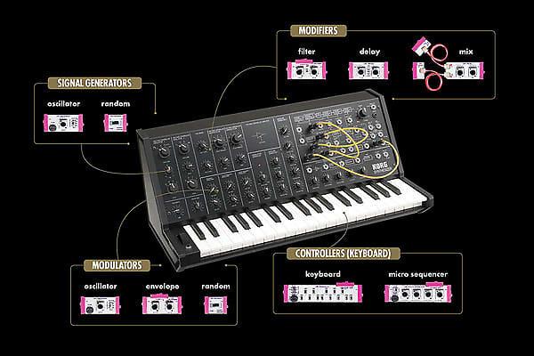 korg littlebits synth kit three wave music reverb. Black Bedroom Furniture Sets. Home Design Ideas