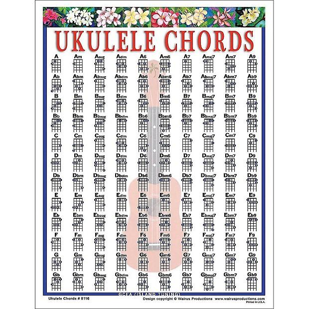 Walrus Productions 8116 Mini Laminated Ukulele Chord Chart Reverb