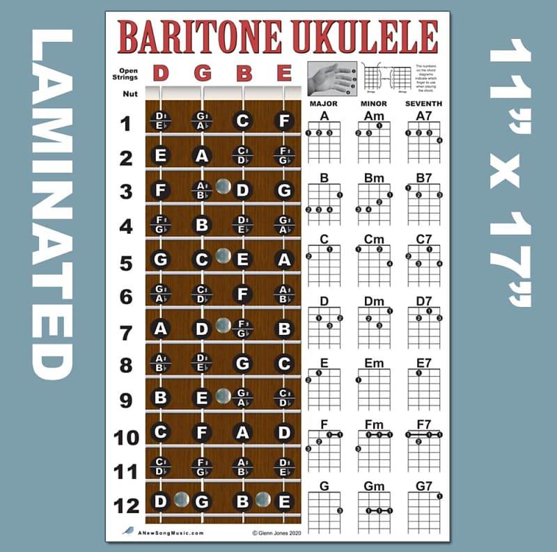 Laminated Baritone Ukulele Fretboard Notes & Chord Chart ...