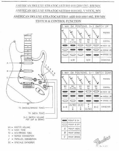 Fender Strat Stratocaster Red Wine Custom Partscaster SCN