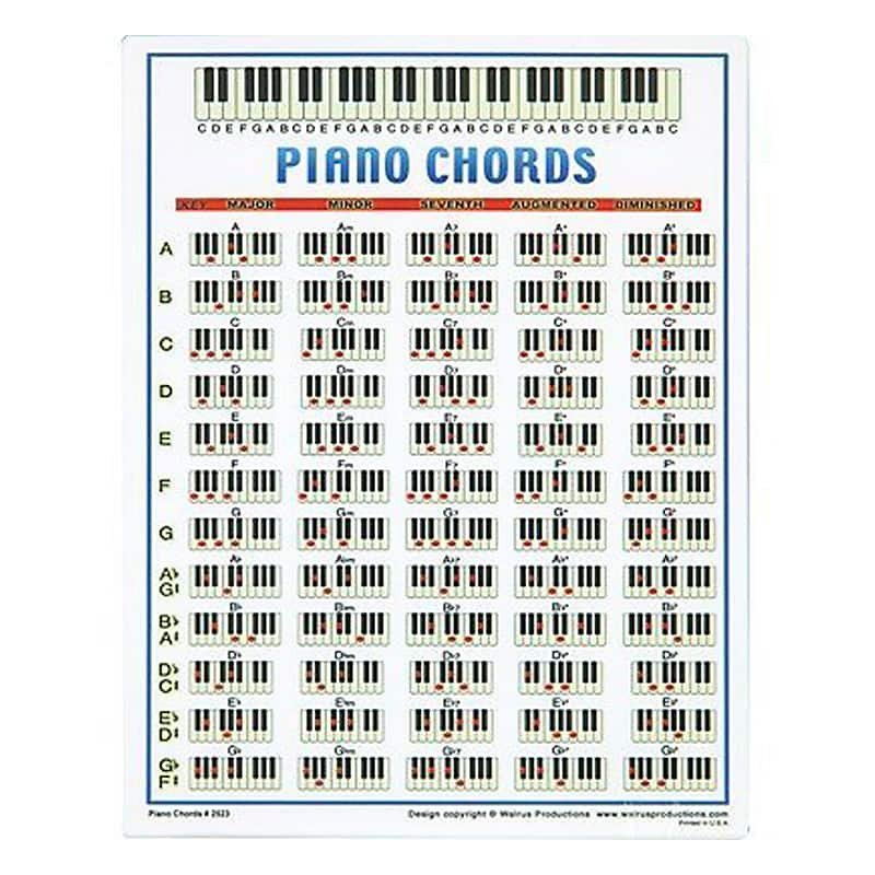 Walrus Productions Mini Laminated Piano Chord Chart | Reverb