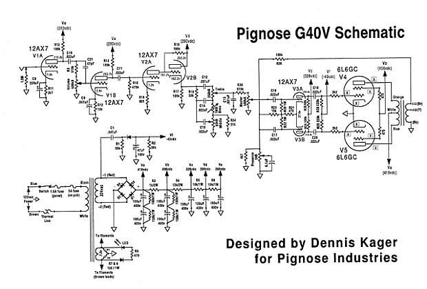 Pignose G40V | Reverb