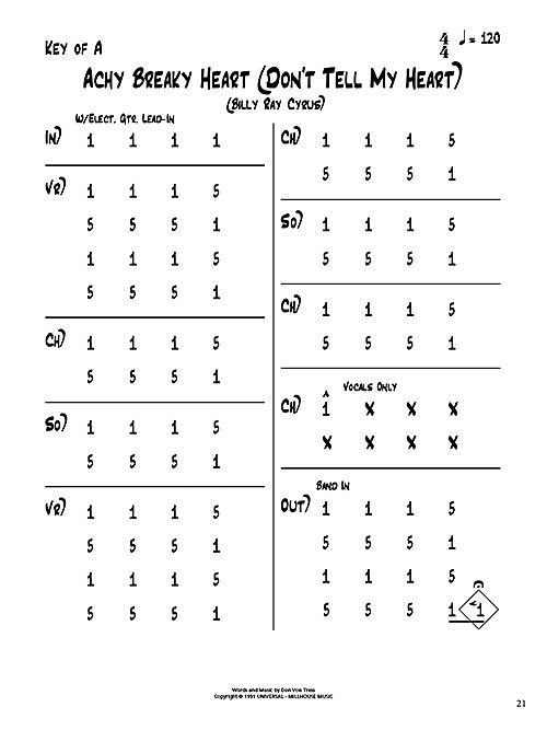 Hal Leonard The Nashville Number System Fake Book
