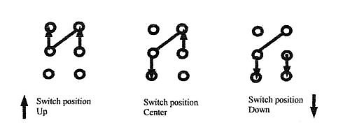 Motor Reversing Switch Wiring Diagram also Spst On Off Momentary 10a Heavy Duty Toggle Switch Australia also 2tl17 furthermore Reversing Momentary Toggle Switch DPDT On Off On 30 125 P148451 furthermore 2TL1 7 Toggle Switches. on dpdt toggle switch mounting