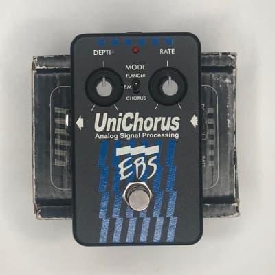EBS UniChorus 2015
