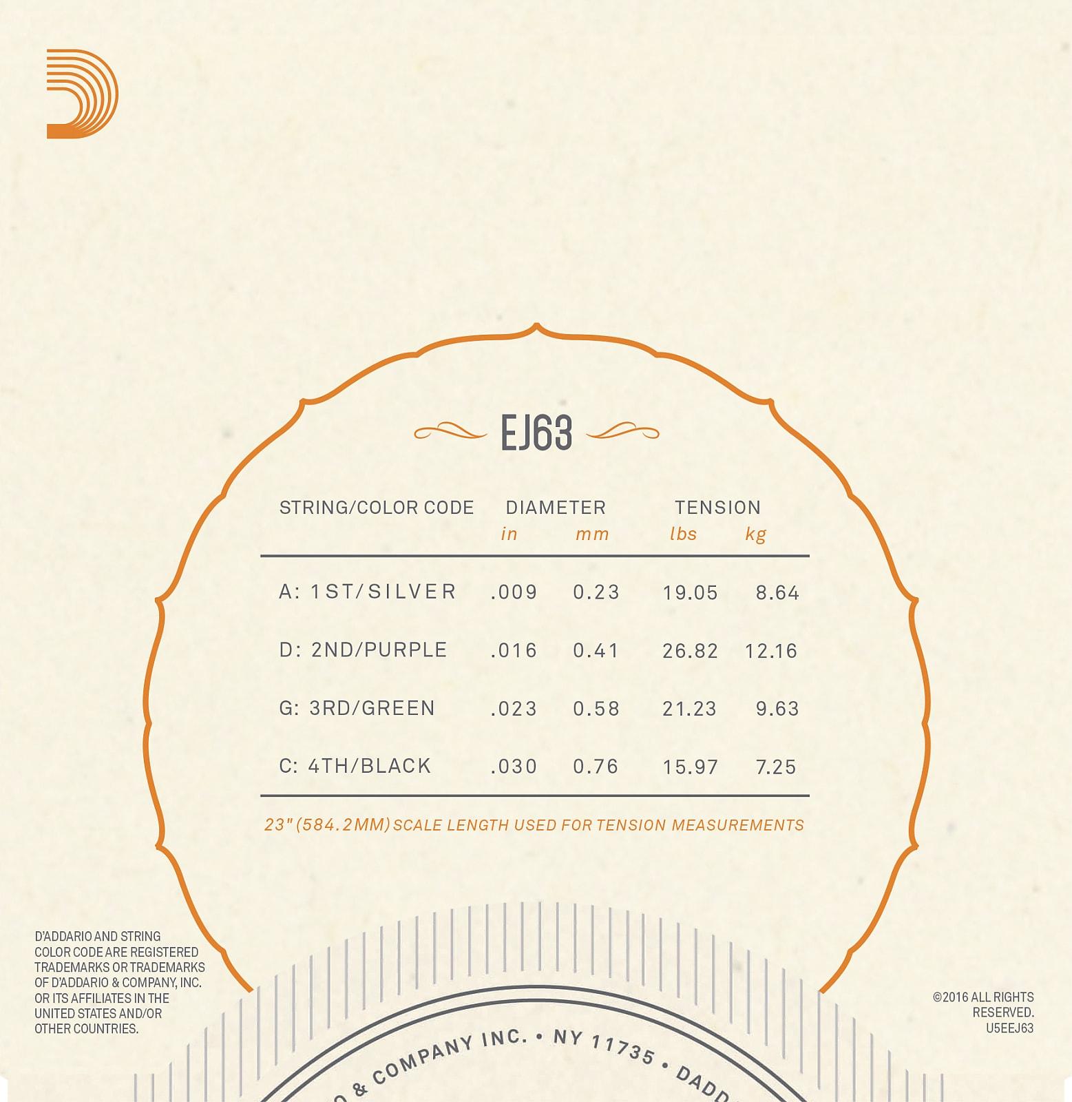 D'Addario EJ63 Tenor Banjo Strings, Nickel, 9-30