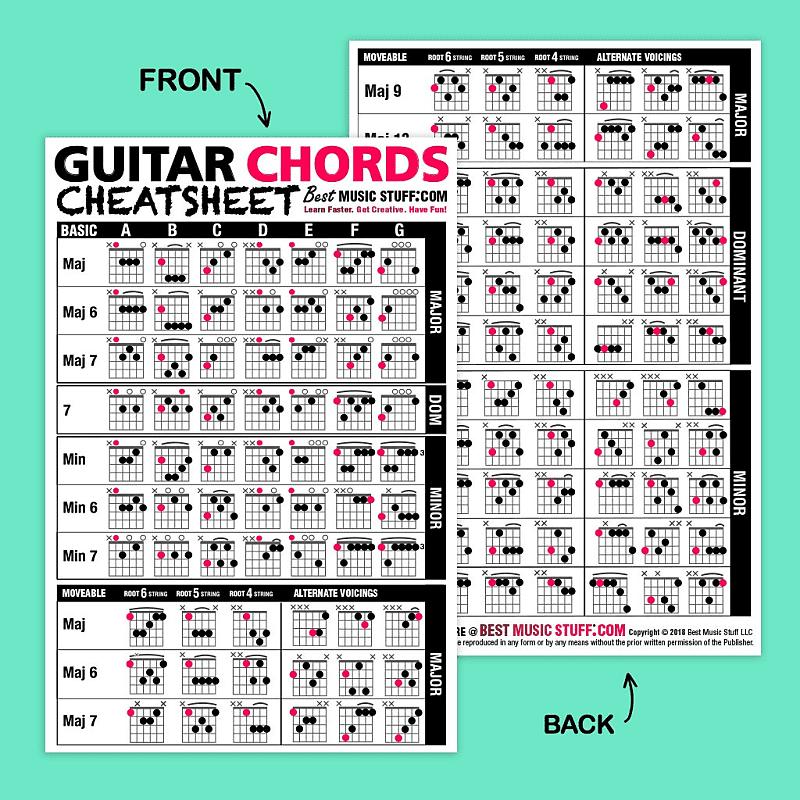Guitar Chords Cheatsheet Laminated Pocket Reference | Reverb