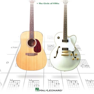 Hal Leonard The Ultimate Guitar Theory Chart