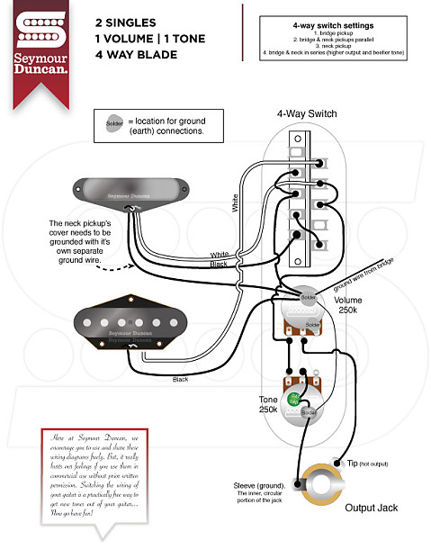 920d custom shop fender telecaster 4 way baja control baja telecaster wiring diagram