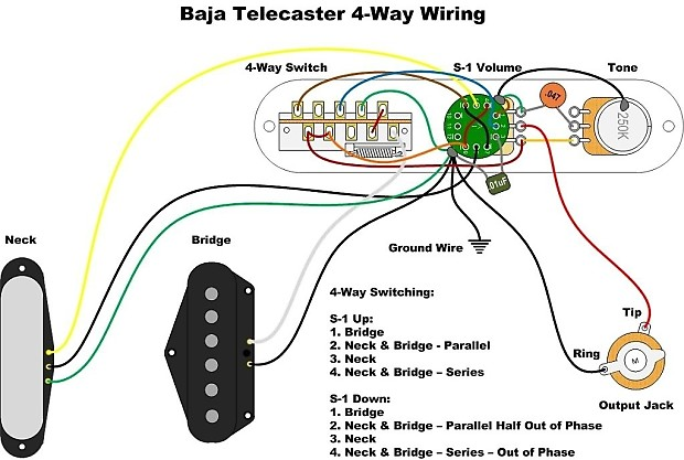 Fender Fsr Telecaster Arizona Sun