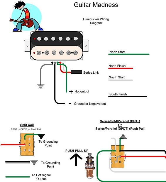 Guitar Madness G.M. HexBucker Hight Output Humbucker Set (50mm,52mm) on guitar potentiometer wiring, guitar electronics wiring, guitar on ground, guitar wiring for dummies, guitar wiring 101, guitar schematics, guitar circuit diagram, guitar parts diagram, guitar jack wiring, guitar repair tips, guitar amp diagram, guitar wiring theory, guitar wiring harness, guitar wiring basics, guitar switch wiring, guitar tone control wiring, guitar made out of a box, guitar brands a-z, guitar dimensions,