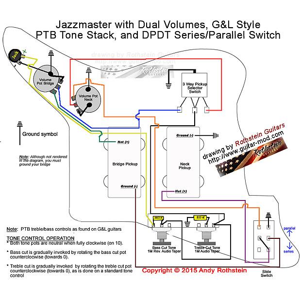 Generous Ibanez Rg Wiring Huge Ibanez Bass Pickups Regular Free Tsb Wiring Diagram For Gas Furnace Old Bulldog Alarm Systems ColouredBulldog Secure NEW Rothstein Jazzmaster STB Super Mod Wiring | Reverb