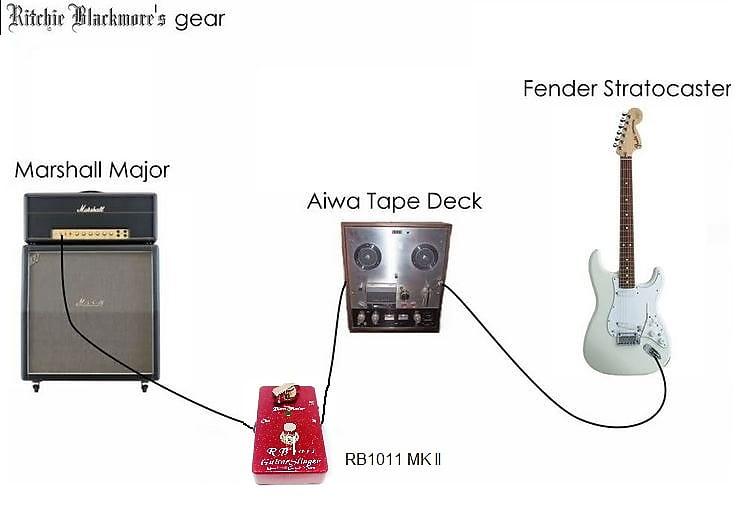 Aged 54 Strat Bakelite Style Knob Set  GuitarSlinger Parts fits to Strat ®