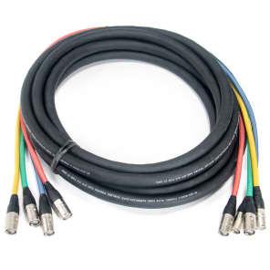 Elite Core Audio SUPERCAT6-QUAD-FAN-25 Shielded Quad CAT6 Cable with Dual 2' Fantails - 25'