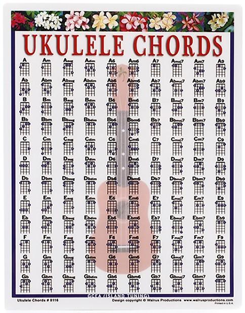 Walrus Productions #8116 Ukulele Chords Mini Chart