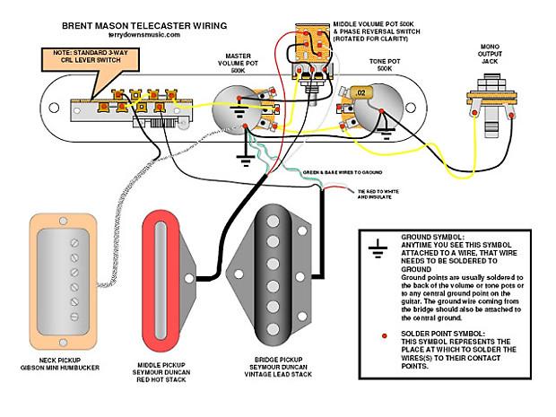 ftojveaktbkeure2mfls Fender Deluxe Nashville Power Telecaster Wiring Diagram on