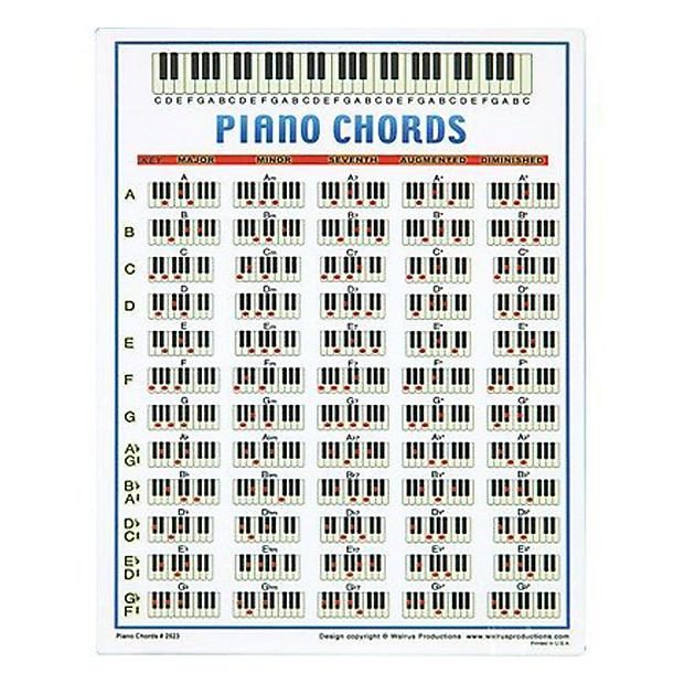 Walrus Productions Mini Laminated Piano Chord Chart  Reverb