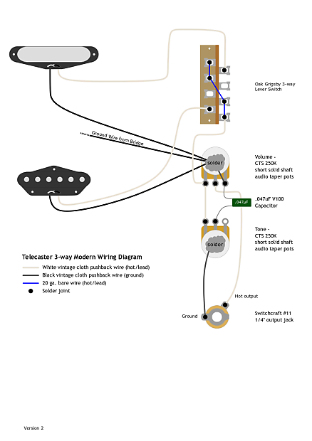 Telecaster Wiring Kit | CTS, Oak Grigsby, Switchcraft on