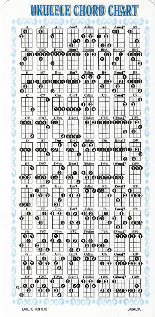 Ukulele Chord Chart For Ukulele G C E A  Reverb