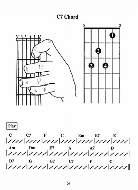 Childrens Guitar Chord Book Book Online Video Reverb