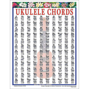 Walrus Productions 8116 Mini Laminated Ukulele Chord Chart