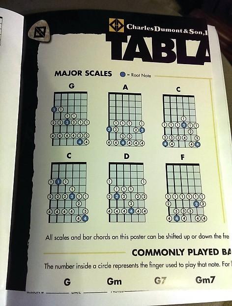 5 Piece Lot Charles Dumont Son Inc Guitar Tablature Reverb