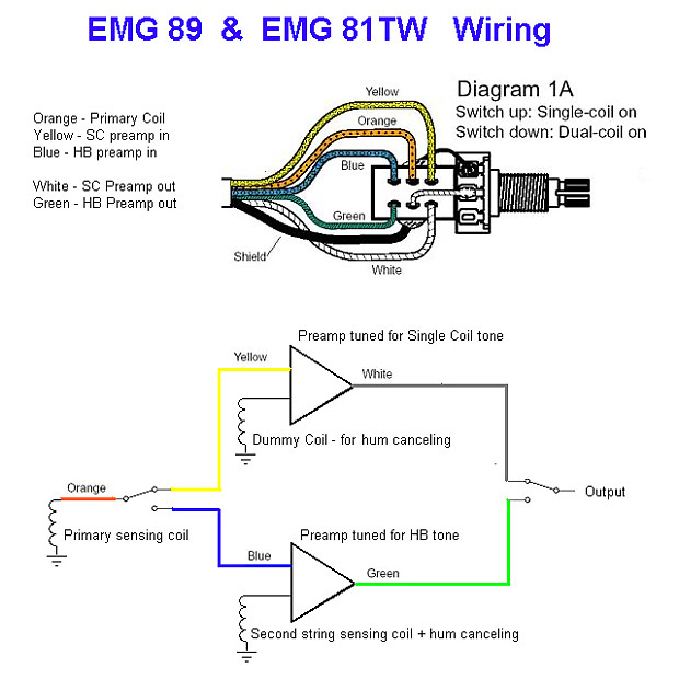 EMG 81 and 89R | Reverb Emg Set Wiring Diagram on emg afterburner wiring diagram, emg guitar wiring diagrams, emg solderless wiring diagram, emg solderless wiring kit, emg strat wiring diagrams,