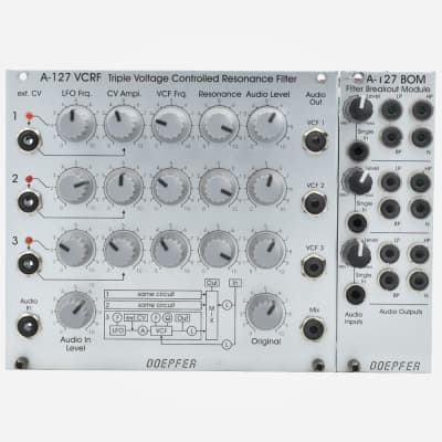 Doepfer A-127 VCRF Triple Controlled Resonance Filter