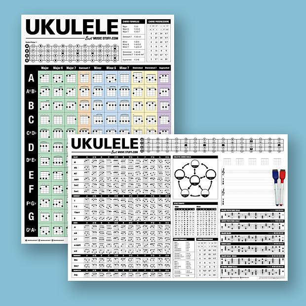 Ultimate Ukulele Chord Poster Creative Ukulele Poster Reverb