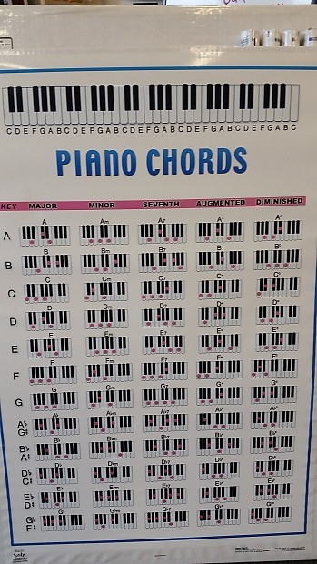 Piano Chord Chart Wall Poster Beginner Pro Chords Item Reverb