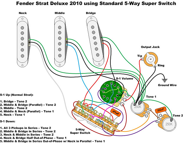 fender strat pickguard wiring diagram fender strat hh wiring diagram with 5 way 2 pole import switch 920d loaded pickguard deluxe fender gen4 noiseless s1 and #2