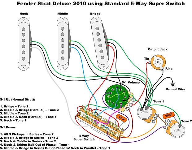 D loaded pickguard deluxe fender gen noiseless s and