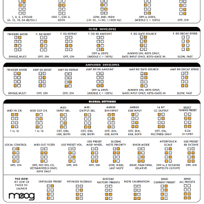 Moog Sub Phatty Hidden Functions Cheat Sheet