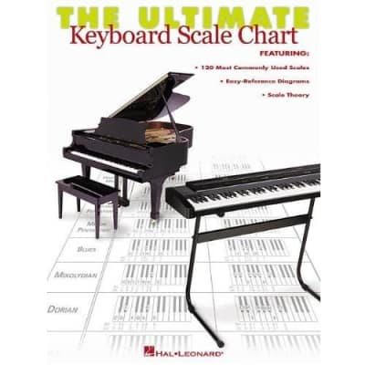 The Ultimate Keyboard Scale Chart: 120 Common Scales, Diagrams & Scale Theory