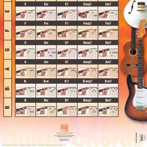Hal Leonard Bass Guitar Poster: 23 inch. x 35 inch. Poster
