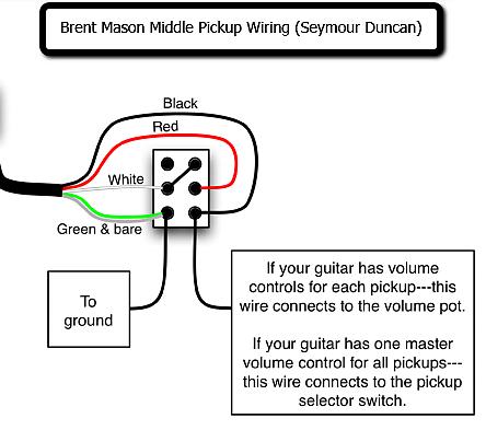 920D Fender Brent Mason Nashville Tele Loaded Pickguard
