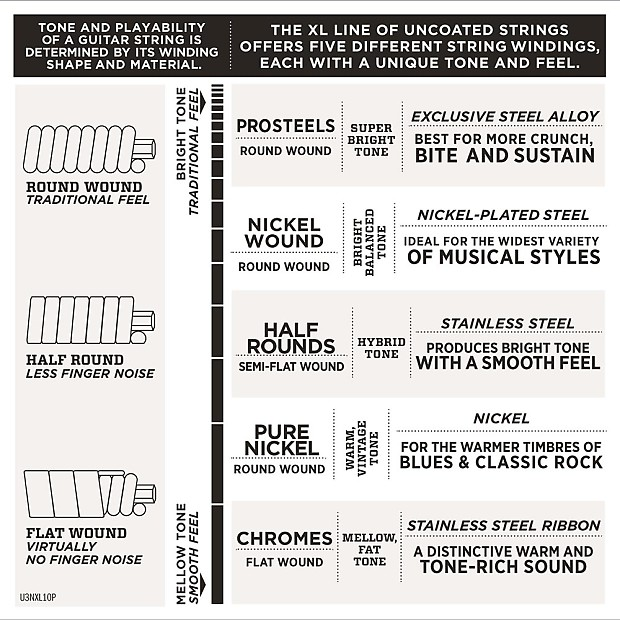 10 pack d 39 addario exl120 nickel wound super light 9 42 reverb. Black Bedroom Furniture Sets. Home Design Ideas